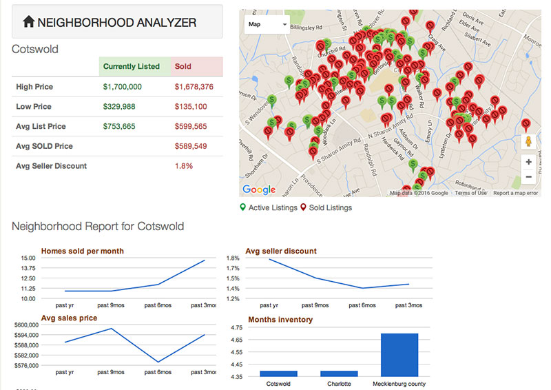 Neighborhood Analyzer Image